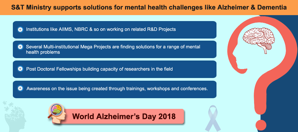 World Alzheimer's Day -  21 Sept. 2018