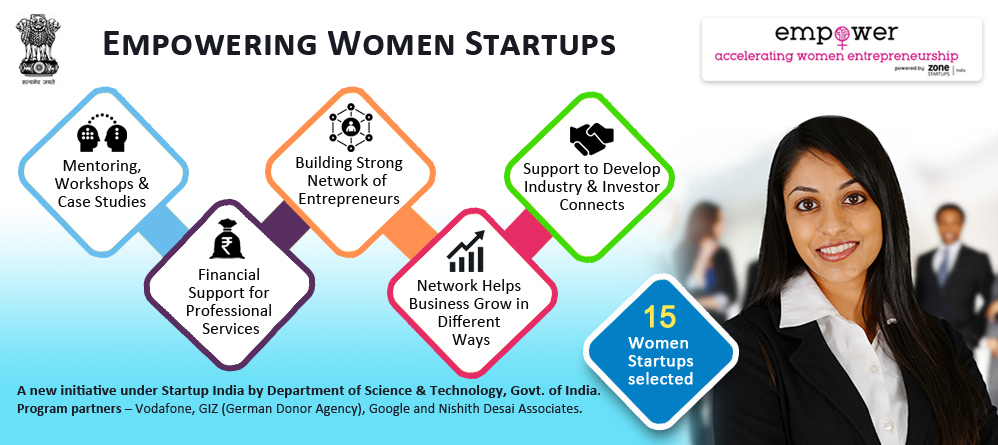 DST partners with Zone Startup, Mumbai to launch 'empoWer' an Accelerator Program for Women Entrepreneurs for the first time in India